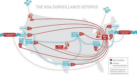 NSA reaches its tentacles into space