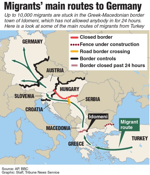 Map showing migrant routes from Turkey to Germany.