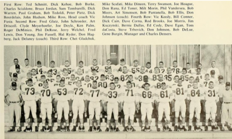 A look back at top sports teams in UMass history